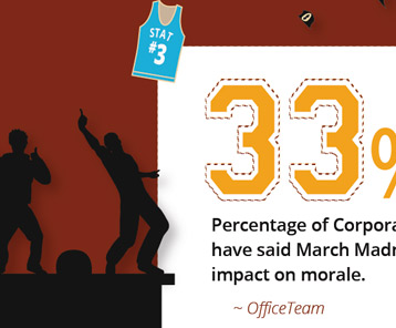 10 Insane March Madness Stats