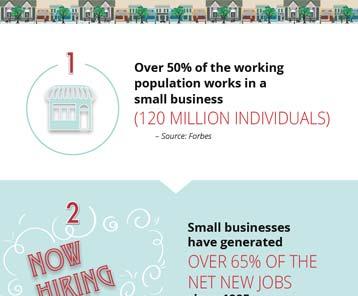 10 Amazing Small Business Stats